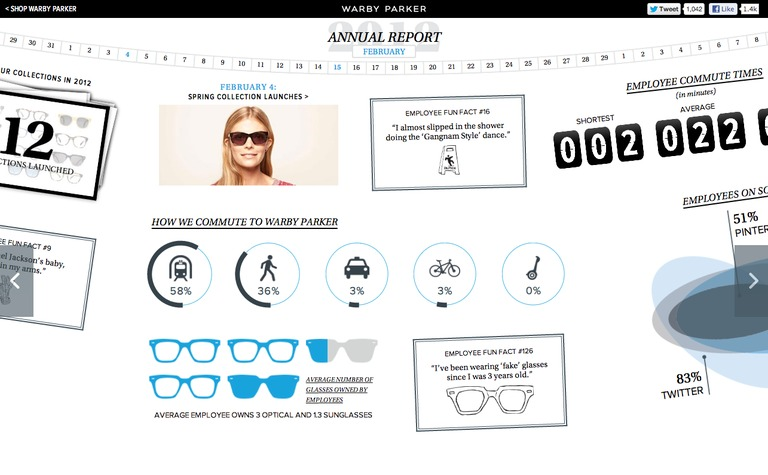 The 2012 Warby Parker Annual Report