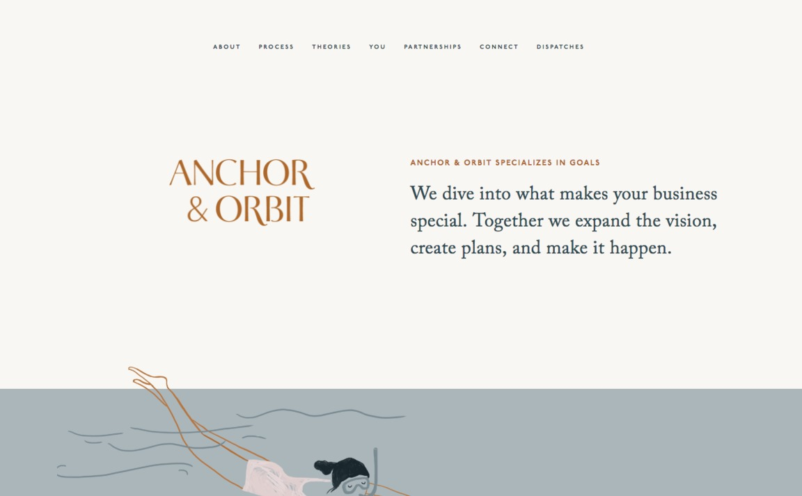 Anchor & Orbit