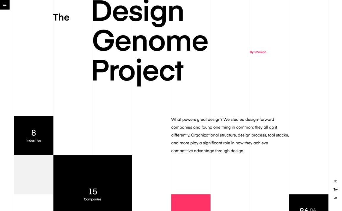 The Design Genome Project — InVision