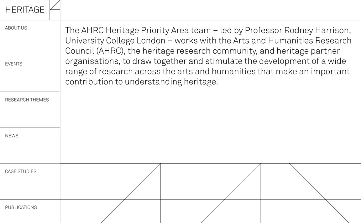 AHRC Heritage Priority Area